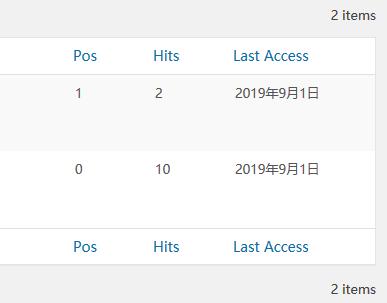 Hits翻译中文_hits什么意思_网站hits什么意思_hits是什么单位